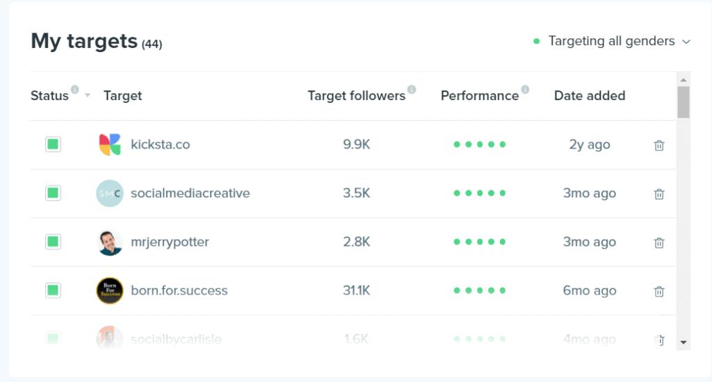 Kicksta audience targeting | Kicksta review